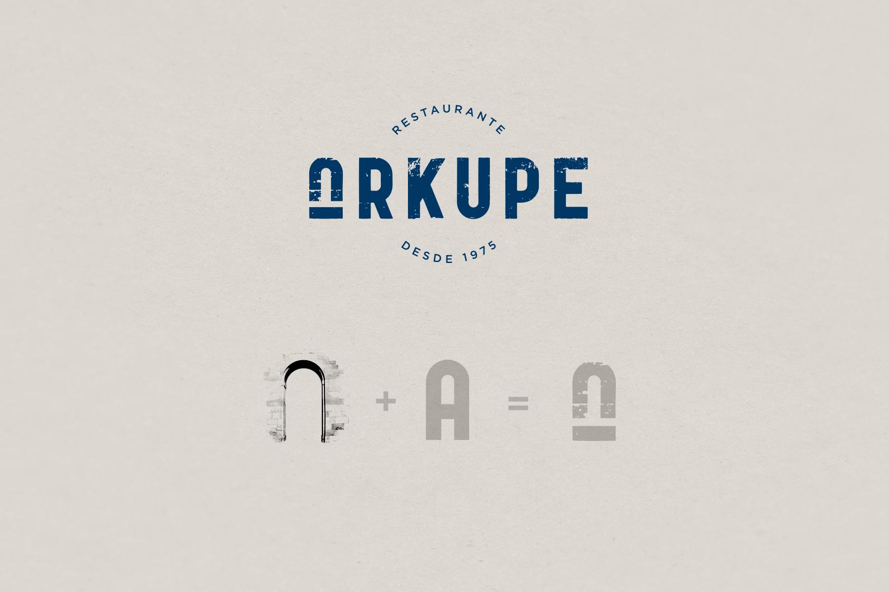 Identidad-ARKUPE-2